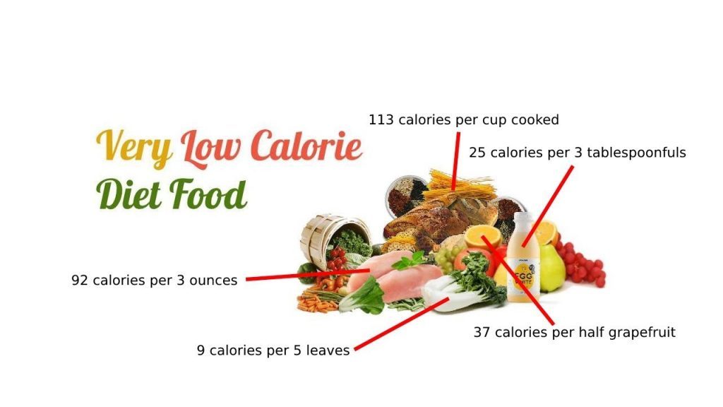 Very-low Calorie